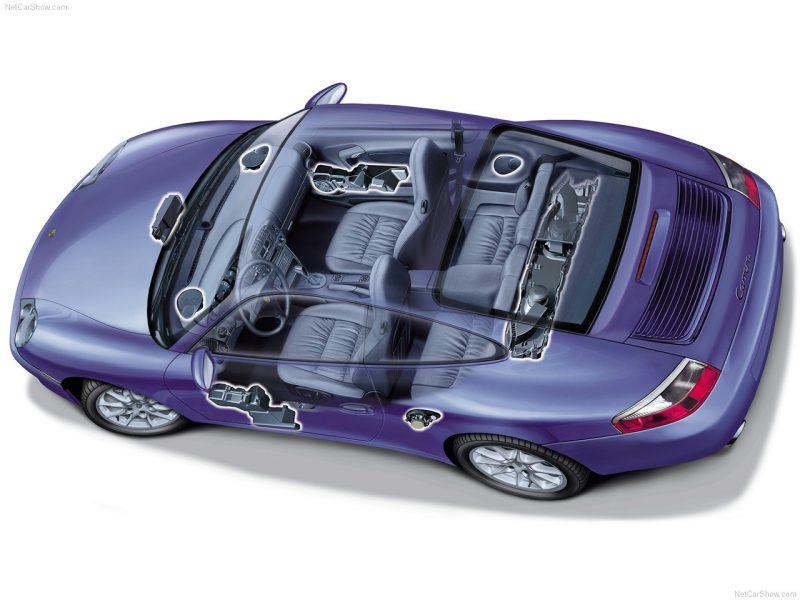 Porsche, Porsche 911, Porsch 996, 996 911, 911, 996, Porsche Carrera, Porsche, Classic Porsche, Retro Porsche, Porsche 924, Porsche 944, Porsche 928, classic car, retro car, motoring, automotive, carandclassic, carandclassic.co.uk